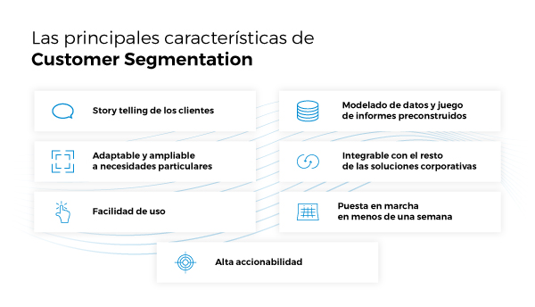 Customar-Segmentation caracteristicas