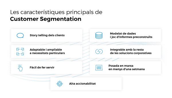 Customar-Segmentation-04