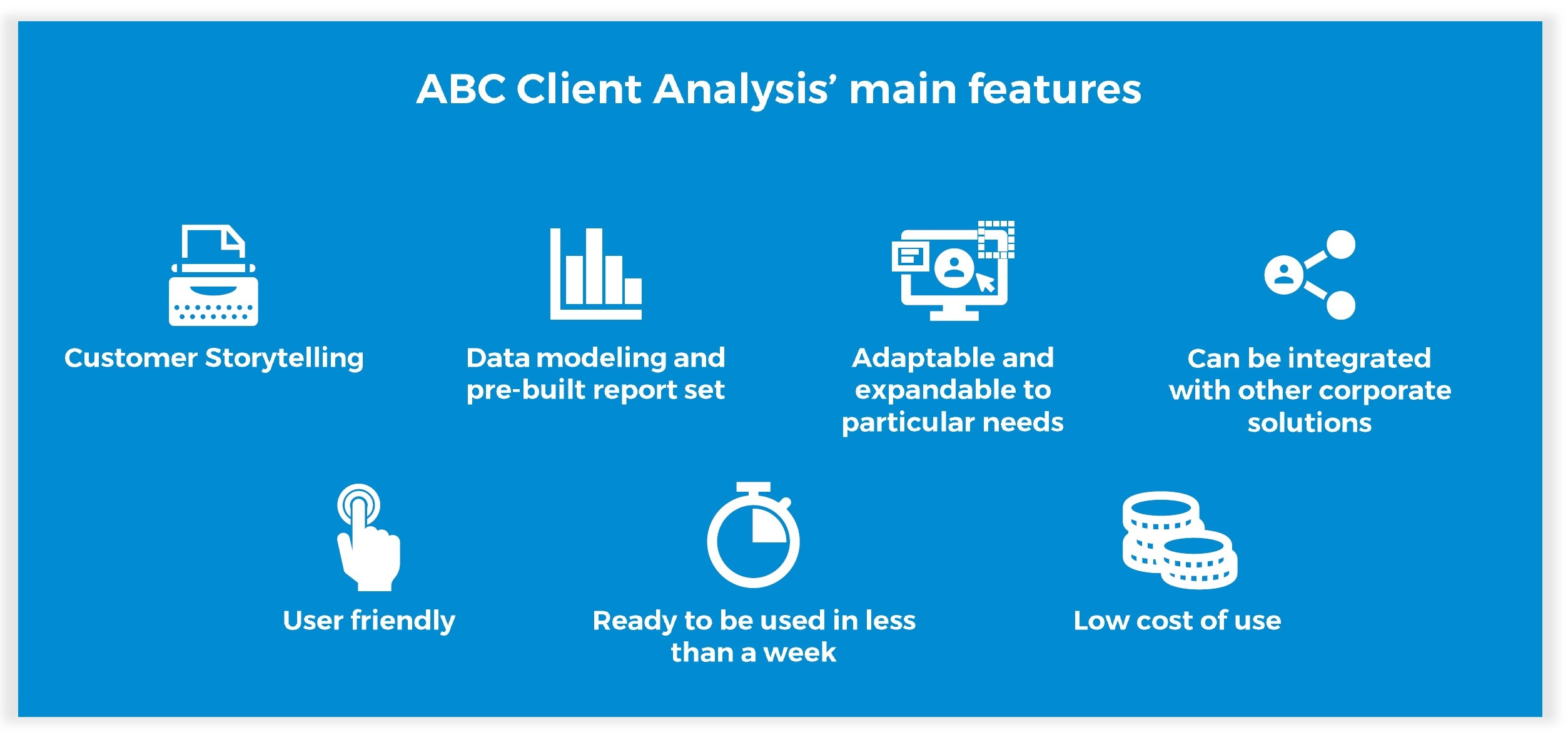 abc-client-analysis-main-features