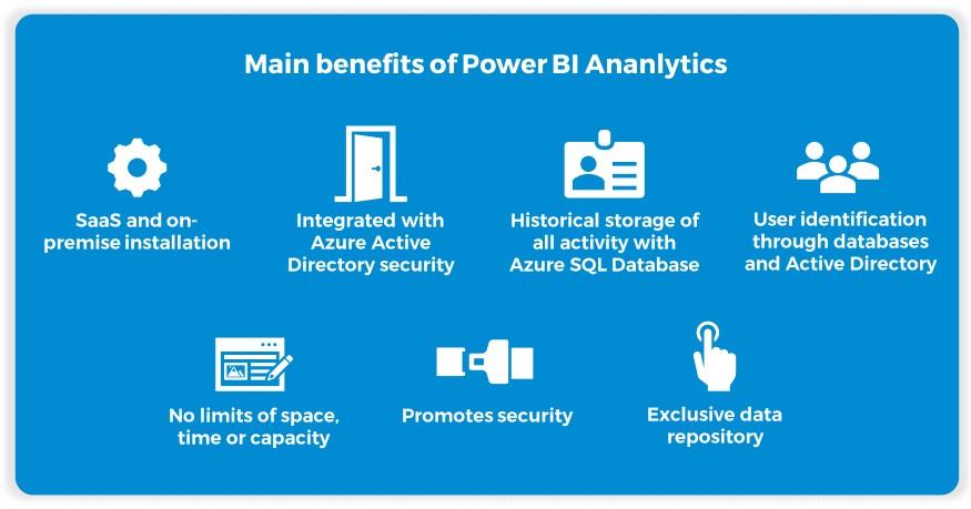 power-bi-analytics-main-benefits