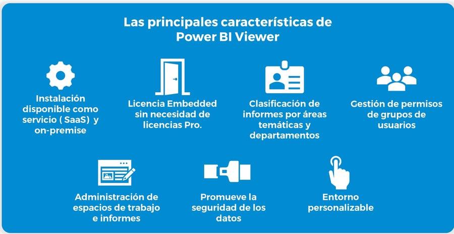 principales características de Power BI Viewer